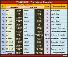 biblical calendar hebrew sabbatical calendar search hebrew timing charts