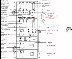 1999 ford ranger fuse box diagram manual 1999 ford ranger fuse box