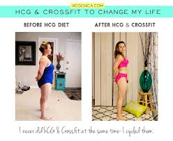 how much weight will i gain on the loading phase of the hcg diet