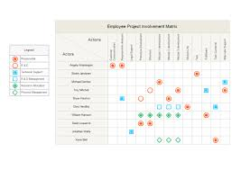 matrix chart template templates franklinfire co