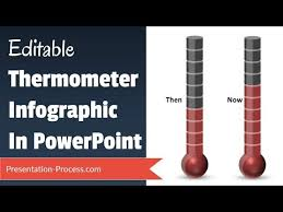 how to create editable thermometer chart visual powerpoint