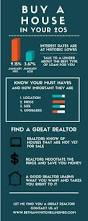 How To Price A House by Best 25 Home Buying Tips Ideas On Pinterest Home Buying House