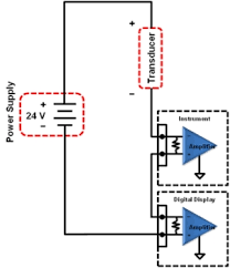 fundamentals system design and setup for the 4 to 20 ma current