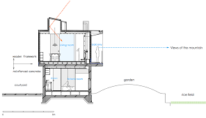 Floating Home Floor Plans Gallery Of Floating House Satoru Hirota Architects 48