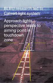 Approach Lighting System Making Visual Assessments Picma