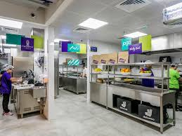 Kitchen Courtesy Signs Bright Sentiment Points To Economic Reform Success The National