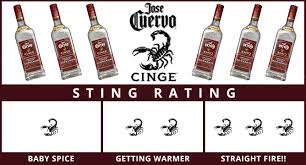 Jose Cuervo Meme - 7 fiery fall cocktails to try with jose cuervo cinge