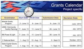 Decision Matrix Excel Template How To Create Grantseeking Calendar Nonprofit For