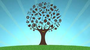 tree of ideas prezi template