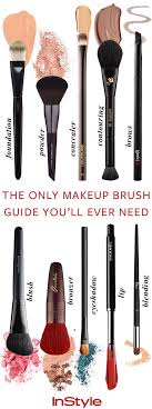 every type of makeup brush decoded