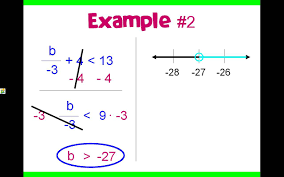 solving two step inequalities youtube
