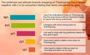 3 key digital media consumption trends for the 2017 shopping