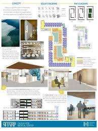 Architecture House Designs Interior Architecture U0026 Design U0026 Degree Newschool