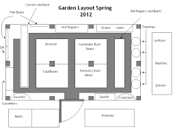 plant layout of hotel cafe kitchen layout architecture design