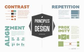 principles of design poster an infographic by paper leaf design