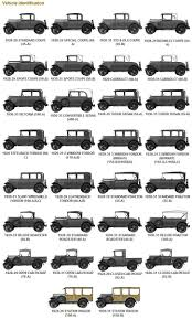 Classic Ford Truck Database - 32 best model a huckster images on pinterest ford models woody