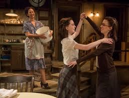 theater review u0027the diary of anne frank u0027 falun dafa holocaust