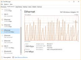 internet is there any way to bypass isp based redirection of