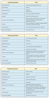 career goals essay sample development plan sample proposal templated career goals essays doc career plan template example incident action plan template u professional goal essay about career