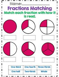 23 best fractions images on pinterest teaching math and