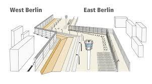 berlin wall sections berlin wall 864x864 thingscutinhalfporn