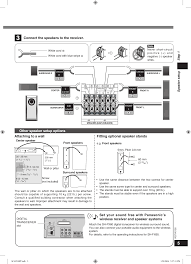 panasonic home theater receiver pdf manual for panasonic home theater sa ht65