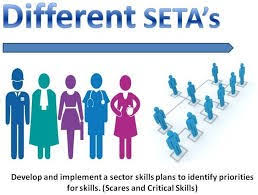 want to more about services seta servicesseta boti offers