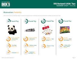 Backyard Kids Toys by Backyard Kids Toys Study