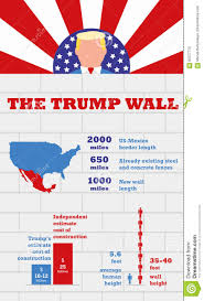 infographics donald trump and usa border wall editorial image