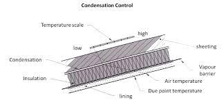 vapor barrier on metal roof deck