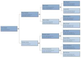 genetics practice problems pedigree tables pedigree chart learn everything about pedigree charts