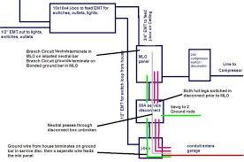 garage electrical wiring diagrams uk garage wiring diagrams