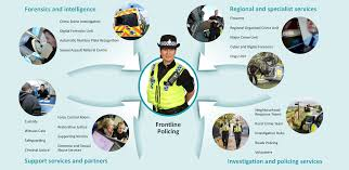 the 21st century officer police and crime commissioner north