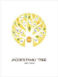 14 popular editable family tree templates u0026 designs free