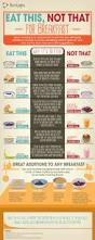 best 25 nutrition food chart ideas on pinterest sugar diet