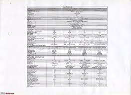 toyota corolla altis 2008 review toyota corolla altis j model variant team bhp