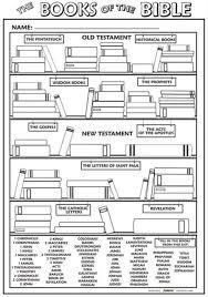 books of the bible worksheets jannatulduniya com