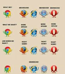 Who Are We Browsers Meme - opera web browser wikipedia