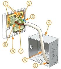 wiring an electrical outlet in series electrical sockets explained