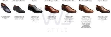 Mens Formal Wear Guide Well Built Style A Basic Guide To Dress Shoes Part 1 2