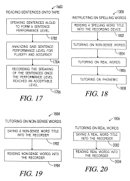 patent us6468084 system and method for literacy development
