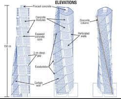 turning torso floor plan hsb turning torso ficha fotos y planos wikiarquitectura
