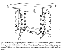 Studio Gate Leg Table Diagram Of A William And Mary Side Chair Diagrams Of Antique