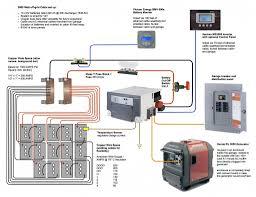 solar wiring diagram agnitum me
