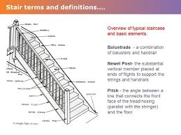 internal stairs and handrails construction systems ppt download