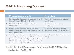 Rural Finance In Selected Ifad Financed Operations Dr Territorial Development In Albania Experience Of The Mada Dr Shkel