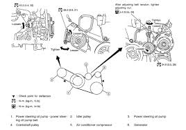nissan minivan 2000 what is the procedure for replacing an alternator on a 2004 nissan