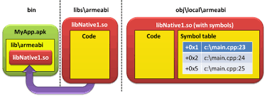 android apk code visualgdb fixing breakpoints in android code