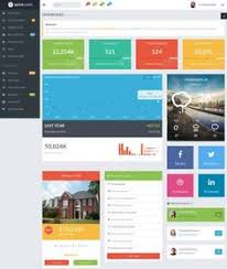 perfectum dashboard admin template ux ui theory u0026 showcase