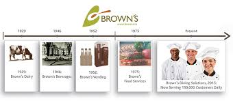 brown s day brown s dining solutions
